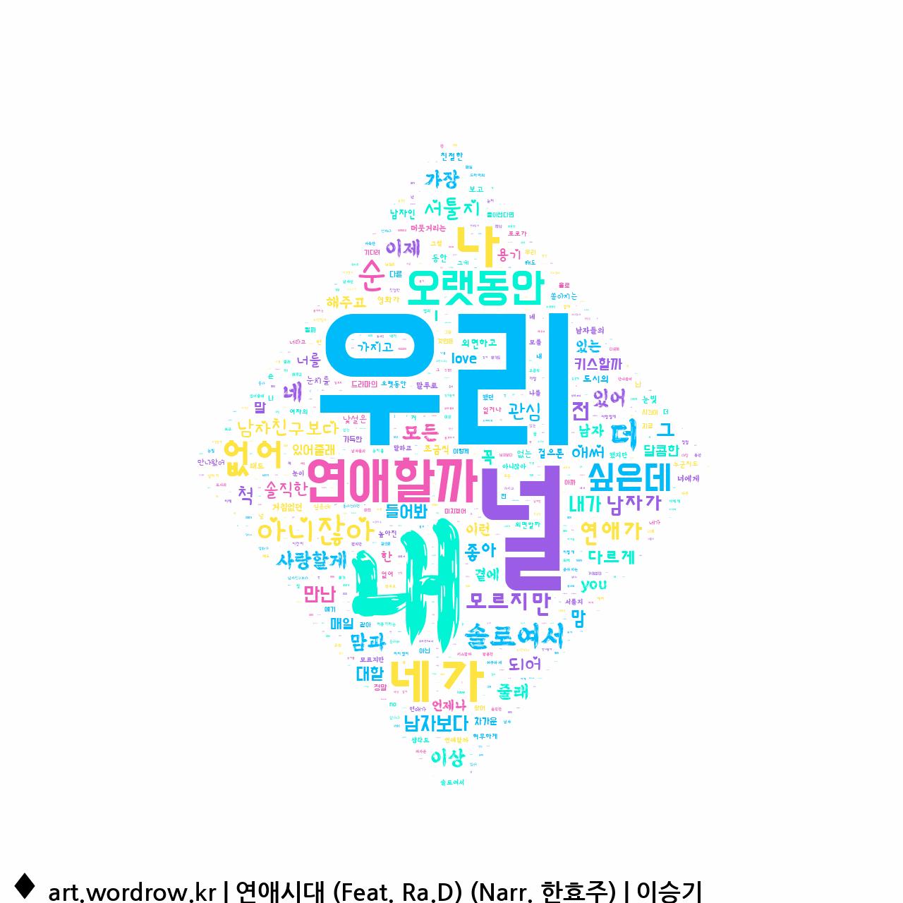 워드 클라우드: 연애시대 (Feat. Ra.D) (Narr. 한효주) [이승기]-72
